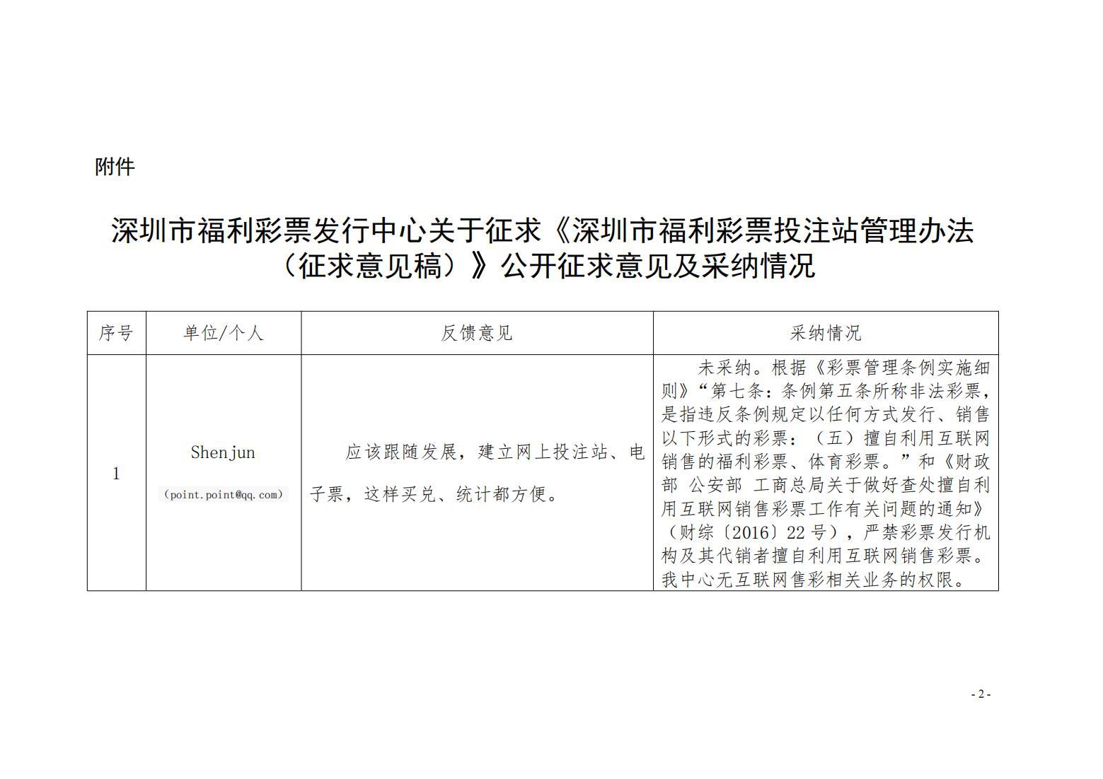 关于《深圳市福利彩票投注站管理办法(征求意见稿)》公开征求意见采纳情况的公告(最终)_01.jpg